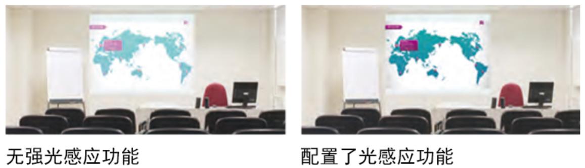 PT-SLZ71CCL工程投影机|工程投影机-徐州艺源动画制作有限公司